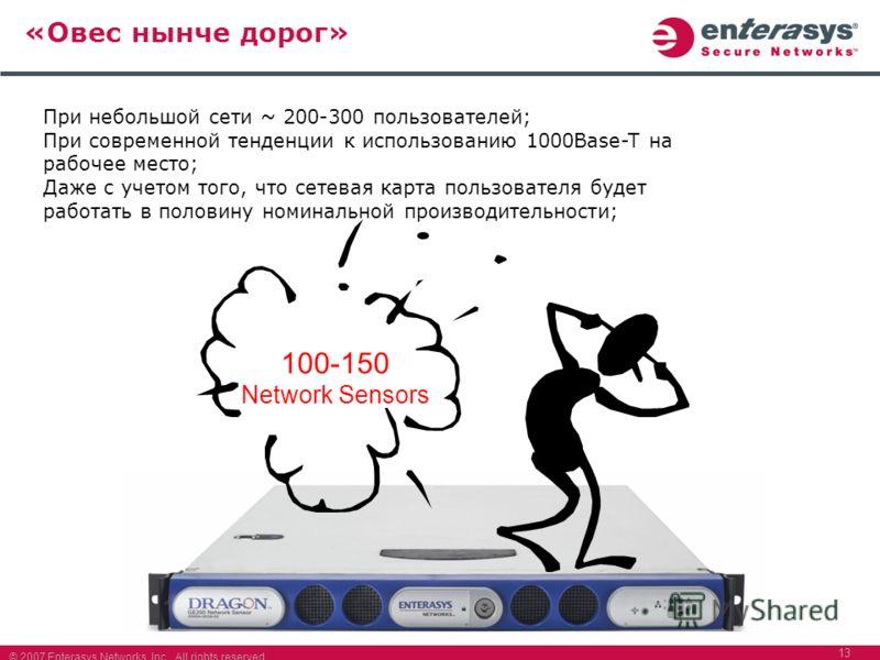 © 2007 Enterasys Networks, Inc. All rights reserved. 13 «Овес нынче дорог» При небольшой сети ~ 200-300 пользователей; При современной тенденции к использованию 1000Base-T на рабочее место; Даже с учетом того, что сетевая карта пользователя будет раб