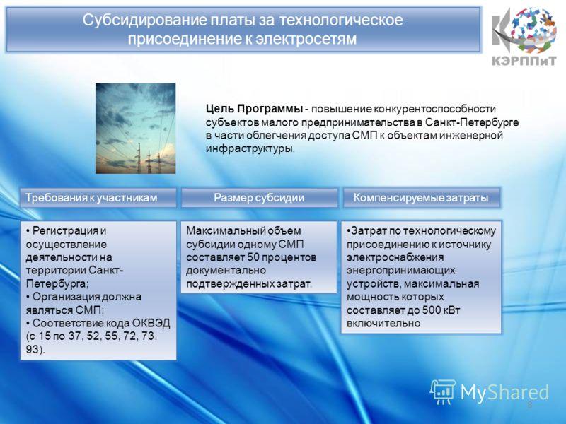 Субсидирование платы за технологическое присоединение к электросетям 8 Цель Программы - повышение конкурентоспособности субъектов малого предпринимательства в Санкт-Петербурге в части облегчения доступа СМП к объектам инженерной инфраструктуры. Требо