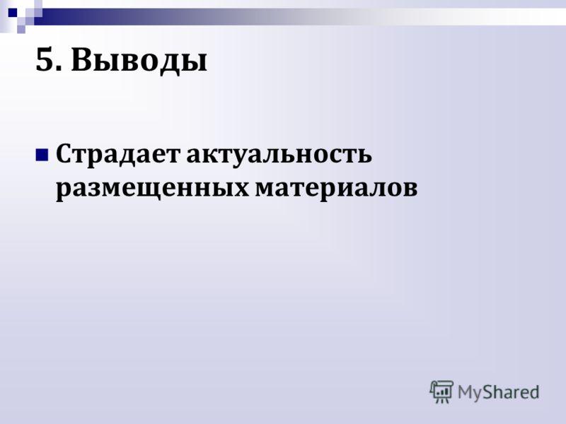 5. Выводы Страдает актуальность размещенных материалов