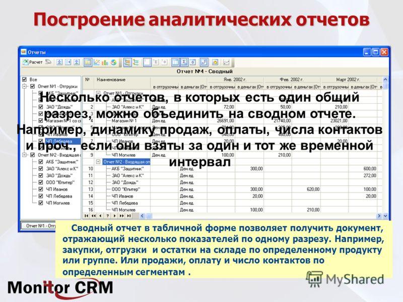 Построение аналитических отчетов Сводный отчет в табличной форме позволяет получить документ, отражающий несколько показателей по одному разрезу. Например, закупки, отгрузки и остатки на складе по определенному продукту или группе. Или продажи, оплат