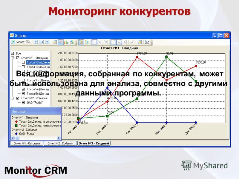 Мониторинг конкурентов Вся информация, собранная по конкурентам, может быть использована для анализа, совместно с другими данными программы.