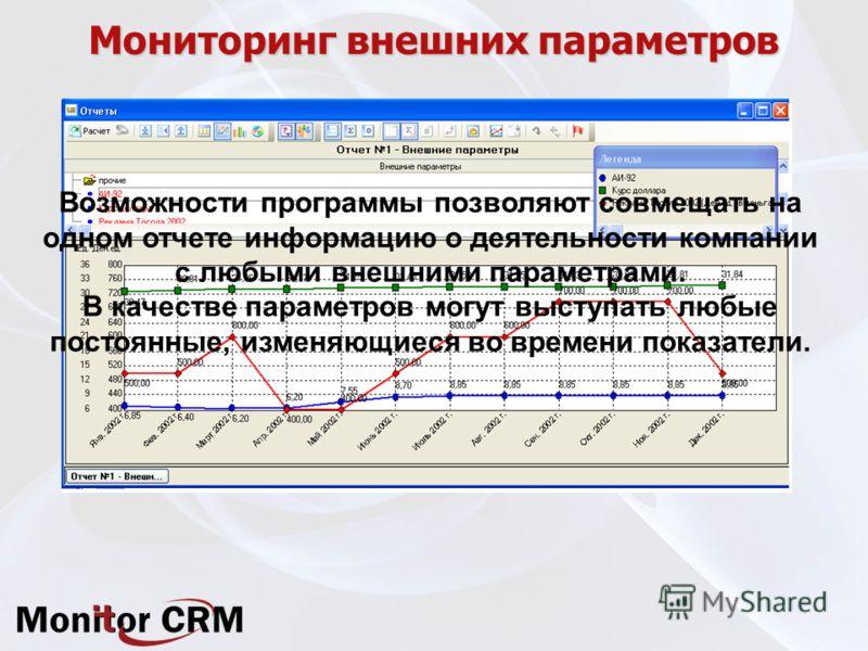 Возможности программы позволяют совмещать на одном отчете информацию о деятельности компании с любыми внешними параметрами. В качестве параметров могут выступать любые постоянные, изменяющиеся во времени показатели.