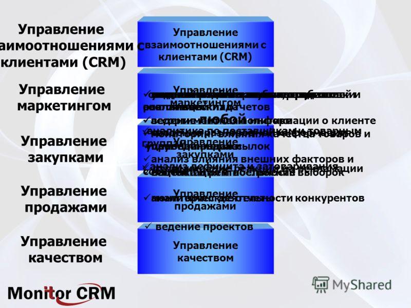 Управление взаимоотношениями с клиентами (CRM) Управление маркетингом Управление закупками Управление продажами Управление качеством Управление взаимоотношениями с клиентами (CRM) ведение и планирование контактов ведение любой информации о клиенте пр
