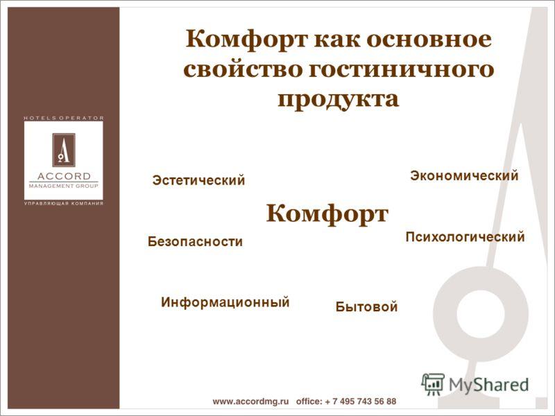 Комфорт как основное свойство гостиничного продукта Комфорт Информационный Бытовой Безопасности Эстетический Экономический Психологический