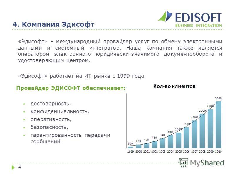 4. Компания Эдисофт 4 «Эдисофт» – международный провайдер услуг по обмену электронными данными и системный интегратор. Наша компания также является оператором электронного юридически-значимого документооборота и удостоверяющим центром. «Эдисофт» рабо