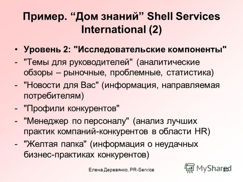 Елена Деревянко, PR-Service20 Пример. Дом знаний Shell Services International (2) Уровень 2: