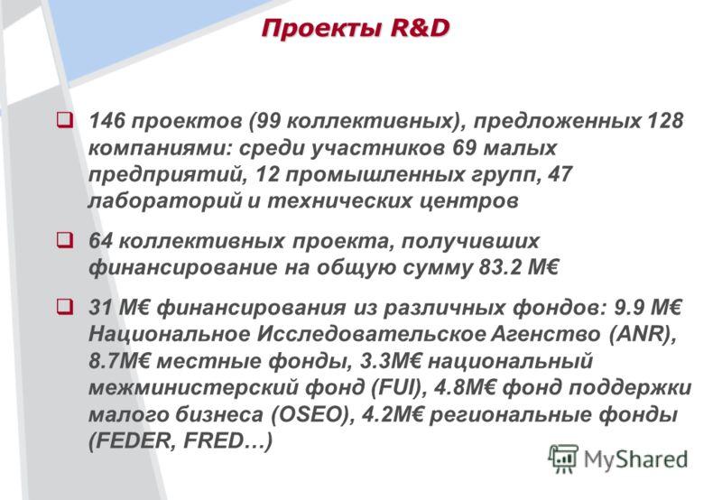 Проекты R&D 146 проектов (99 коллективных), предложенных 128 компаниями: среди участников 69 малых предприятий, 12 промышленных групп, 47 лабораторий и технических центров 64 коллективных проекта, получивших финансирование на общую сумму 83.2 М 31 М
