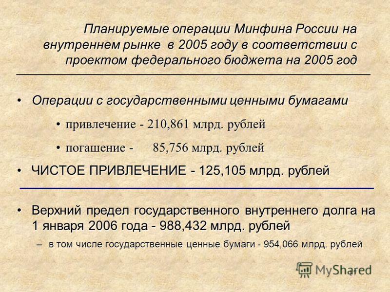 17 Планируемые операции Минфина России на внутреннем рынке в 2005 году в соответствии с проектом федерального бюджета на 2005 год Операции с государственными ценными бумагамиОперации с государственными ценными бумагами привлечение - 210,861 млрд. руб