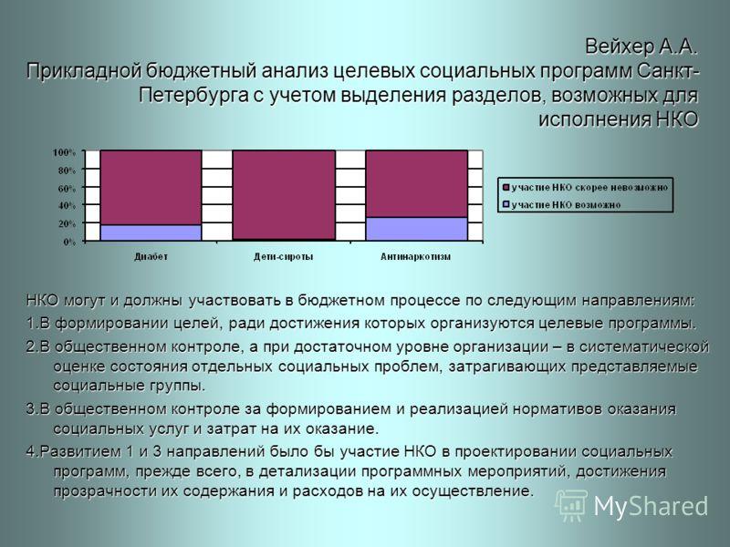 Вейхер А.А. Прикладной бюджетный анализ целевых социальных программ Санкт- Петербурга с учетом выделения разделов, возможных для исполнения НКО НКО могут и должны участвовать в бюджетном процессе по следующим направлениям: 1.В формировании целей, рад