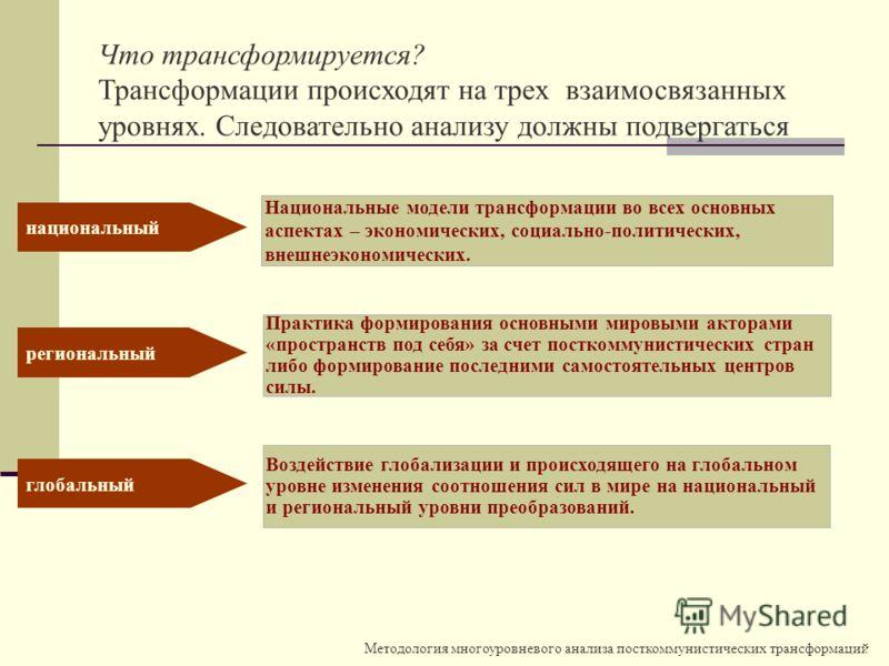 Методология многоуровневого анализа посткоммунистических трансформаций 13 Что трансформируется? Трансформации происходят на трех взаимосвязанных уровнях. Следовательно анализу должны подвергаться Национальные модели трансформации во всех основных асп