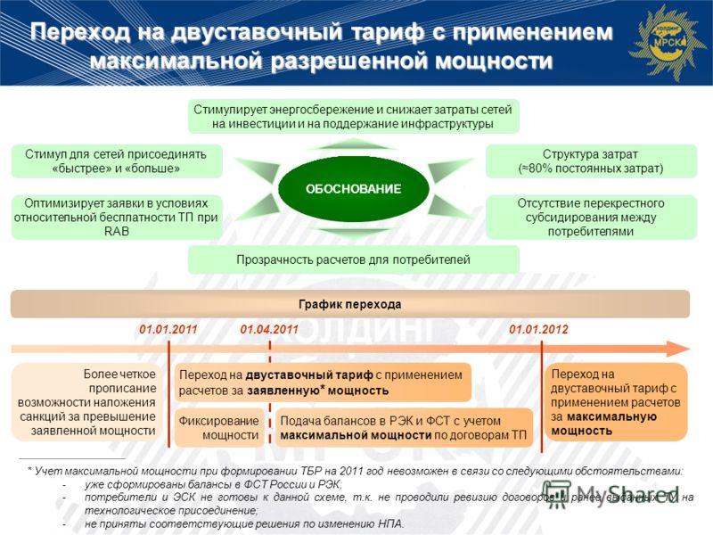 Переход на двуставочный тариф с применением максимальной разрешенной мощности * Учет максимальной мощности при формировании ТБР на 2011 год невозможен в связи со следующими обстоятельствами: - уже сформированы балансы в ФСТ России и РЭК; - потребител