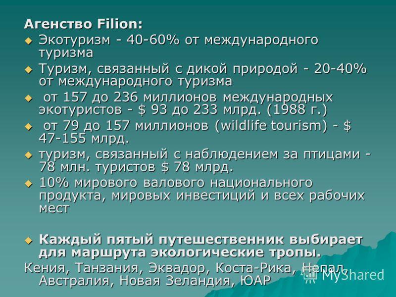 Агенство Filion: Экотуризм - 40-60% от международного туризма Экотуризм - 40-60% от международного туризма Туризм, связанный с дикой природой - 20-40% от международного туризма Туризм, связанный с дикой природой - 20-40% от международного туризма от