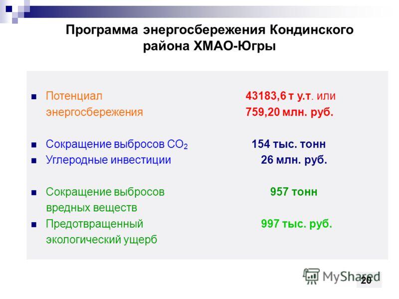 Программа энергосбережения Кондинского района ХМАО-Югры Потенциал 43183,6 т у.т. или энергосбережения 759,20 млн. руб. Сокращение выбросов СО 2 154 тыс. тонн Углеродные инвестиции 26 млн. руб. Сокращение выбросов957 тонн вредных веществ Предотвращенн