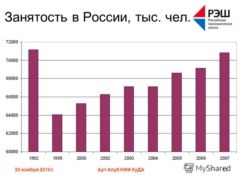 30 ноября 2010 г.Арт-Клуб НИИ КуДА11 Занятость в России, тыс. чел.