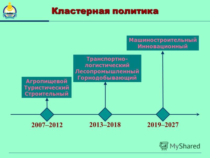 Кластерная политика 2007–2012 2013–2018 2019–2027 Агропищевой Туристический Строительный Транспортно- логистический Лесопромышленный Горнодобывающий Машиностроительный Инновационный