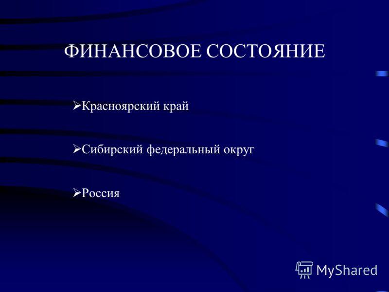 ФИНАНСОВОЕ СОСТОЯНИЕ Красноярский край Сибирский федеральный округ Россия