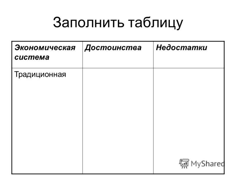 Заполнить таблицу Экономическая система ДостоинстваНедостатки Традиционная