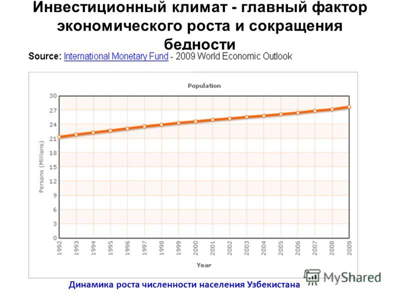 Инвестиционный климат - главный фактор экономического роста и сокращения бедности Динамика роста численности населения Узбекистана