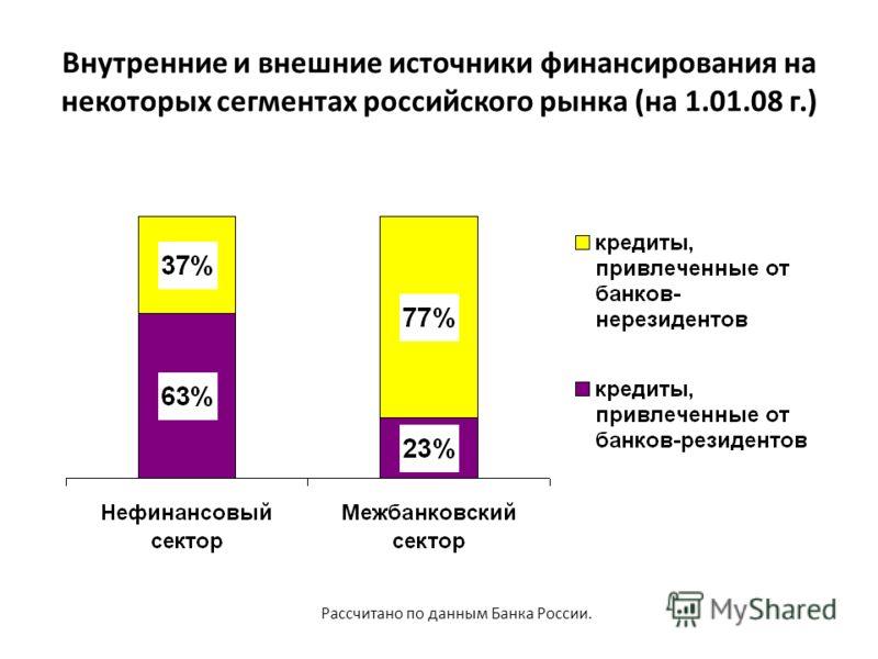 Внутренние и внешние источники финансирования на некоторых сегментах российского рынка (на 1.01.08 г.) Рассчитано по данным Банка России.
