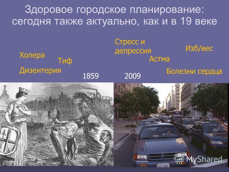 18592009 Тиф Холера Дизентерия Астма Изб/вес Стресс и депрессия Болезни сердца Здоровое городское планирование: сегодня также актуально, как и в 19 веке