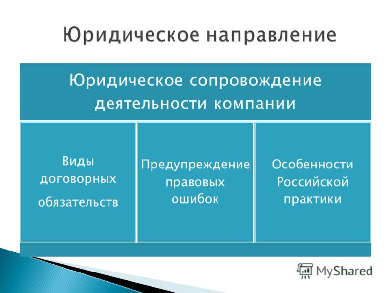 Юридическое сопровождение деятельности компании Виды договорных обязательств Предупреждение правовых ошибок Особенности Российской практики