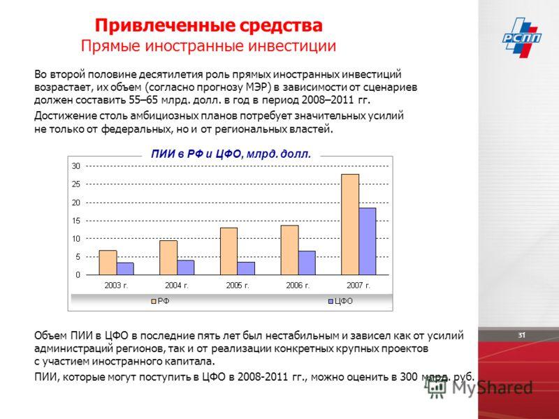 Во второй половине десятилетия роль прямых иностранных инвестиций возрастает, их объем (согласно прогнозу МЭР) в зависимости от сценариев должен составить 55–65 млрд. долл. в год в период 2008–2011 гг. Достижение столь амбициозных планов потребует зн