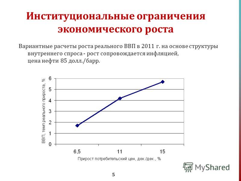 5 Вариантные расчеты роста реального ВВП в 2011 г. на основе структуры внутреннего спроса - рост сопровождается инфляцией, цена нефти 85 долл./барр. Институциональные ограничения экономического роста
