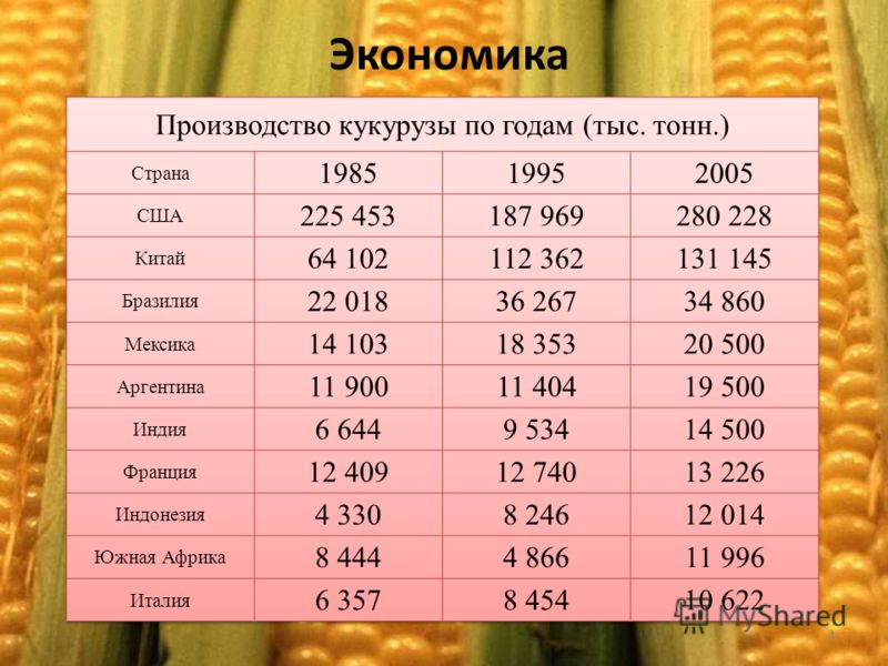 Экономика 4