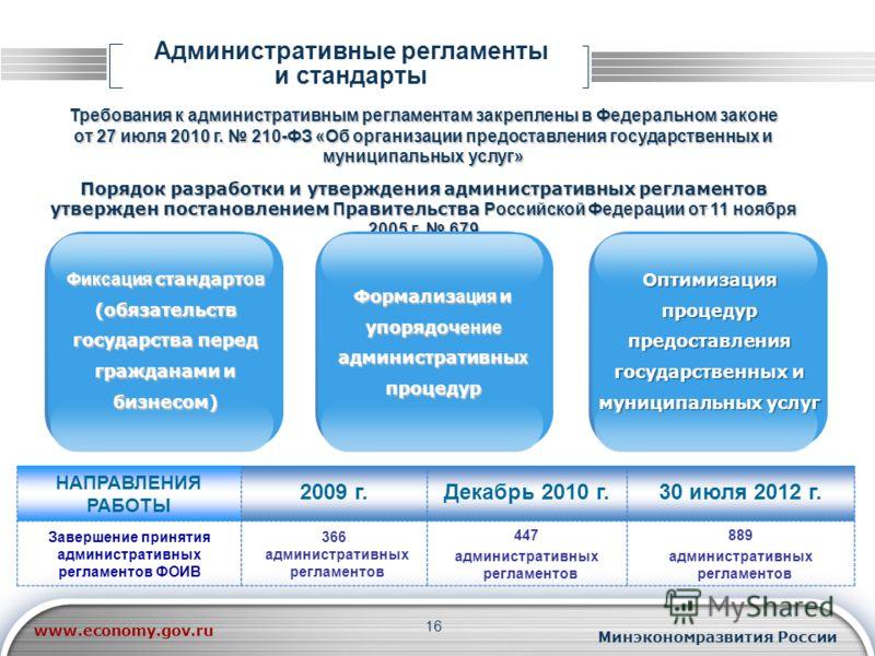 16 Административные регламенты и стандарты Фиксация стандарт ов (обязательств государства перед гражданами и бизнесом) Оптимизация процедур предоставления государственных и муниципальных услуг Требования к административным регламентам закреплены в Фе