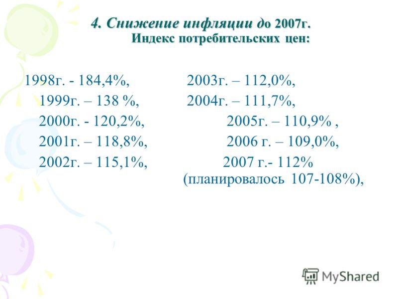 4. Снижение инфляции д о 2007г. Индекс потребительских цен: 1998г. - 184,4%, 2003г. – 112,0%, 1999г. – 138 %, 2004г. – 111,7%, 2000г. - 120,2%, 2005г. – 110,9%, 2001г. – 118,8%, 2006 г. – 109,0%, 2002г. – 115,1%,2007 г.- 112% (планировалось 107-108%)