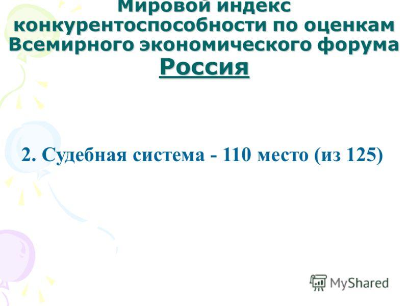 Мировой индекс конкурентоспособности по оценкам Всемирного экономического форума Россия 2. Судебная система - 110 место (из 125)