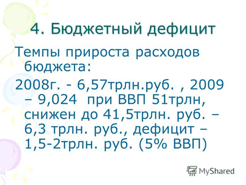 4. Бюджетный дефицит Темпы прироста расходов бюджета: 2008г. - 6,57трлн.руб., 2009 – 9,024 при ВВП 51трлн, снижен до 41,5трлн. руб. – 6,3 трлн. руб., дефицит – 1,5-2трлн. руб. (5% ВВП)