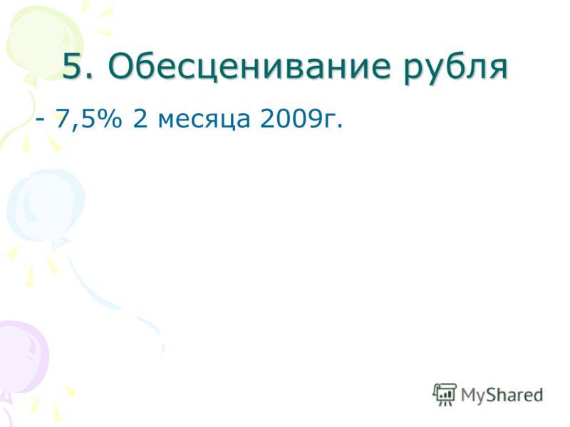 5. Обесценивание рубля - 7,5% 2 месяца 2009г.