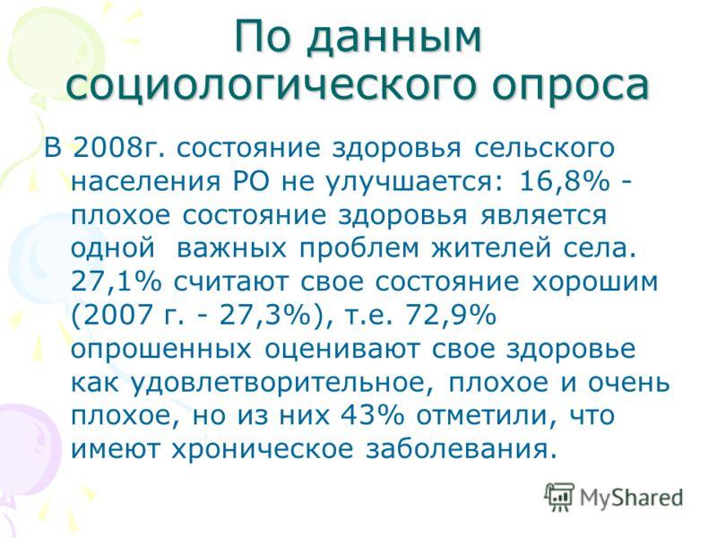 По данным социологического опроса В 2008г. состояние здоровья сельского населения РО не улучшается: 16,8% - плохое состояние здоровья является одной важных проблем жителей села. 27,1% считают свое состояние хорошим (2007 г. - 27,3%), т.е. 72,9% опрош