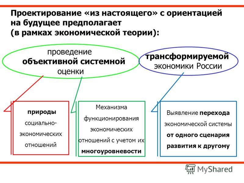 Проектирование «из настоящего» с ориентацией на будущее предполагает (в рамках экономической теории): проведение объективной системной оценки трансформируемой экономики России природы социально- экономических отношений Механизма функционирования экон