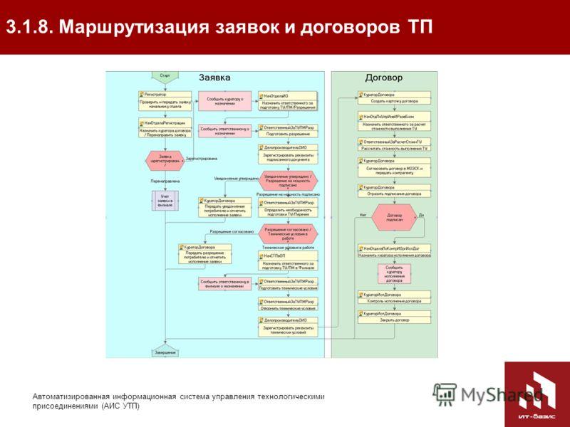 18 Автоматизированная информационная система управления технологическими присоединениями (АИС УТП) 3.1.8. Маршрутизация заявок и договоров ТП