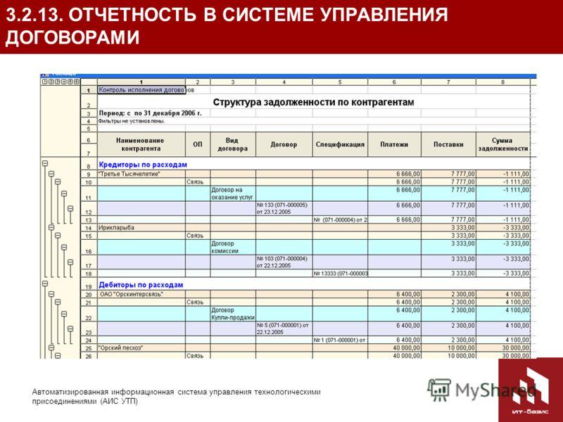 37 Автоматизированная информационная система управления технологическими присоединениями (АИС УТП) 3.2.13. ОТЧЕТНОСТЬ В СИСТЕМЕ УПРАВЛЕНИЯ ДОГОВОРАМИ Структура задолженности по контрагентам – отчет представляет информацию о задолженности по оплатам и