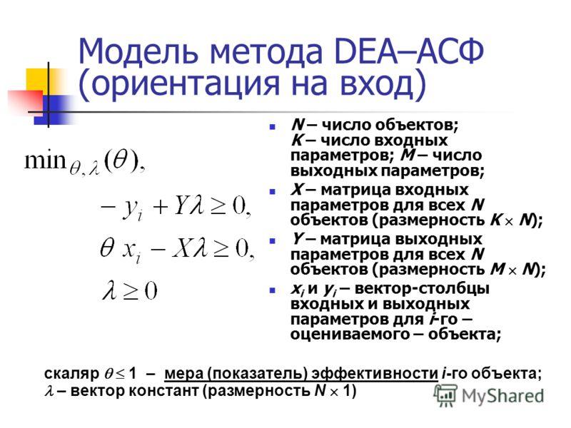 Модель метода DEA–АСФ (ориентация на вход) N – число объектов; K – число входных параметров; M – число выходных параметров; X – матрица входных параметров для всех N объектов (размерность K N); Y – матрица выходных параметров для всех N объектов (раз