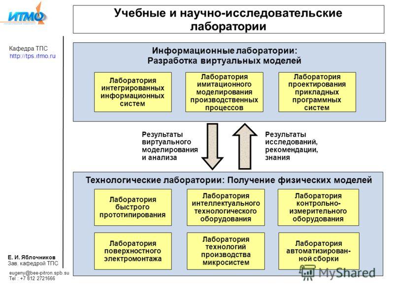 Fachgebiet TPS http://tps.ifmo.ru E.I. Yablotschnikov Lehrstuhlleiter Mail: Tel : Учебные и научно-исследовательские лаборатории Информационные лаборатории: Разработка виртуальных моделей Лаборатория интегрированных информационных систем Лаборатория