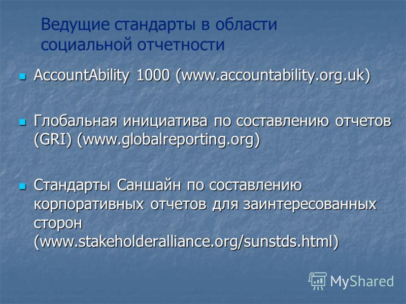 Ведущие стандарты в области социальной отчетности AccountAbility 1000 (www.accountability.org.uk) AccountAbility 1000 (www.accountability.org.uk) Глобальная инициатива по составлению отчетов (GRI) (www.globalreporting.org) Глобальная инициатива по со