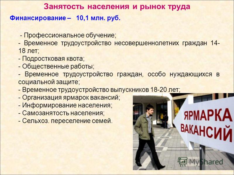 Занятость населения и рынок труда Финансирование – 10,1 млн. руб. - Профессиональное обучение; - Временное трудоустройство несовершеннолетних граждан 14- 18 лет; - Подростковая квота; - Общественные работы; - Временное трудоустройство граждан, особо