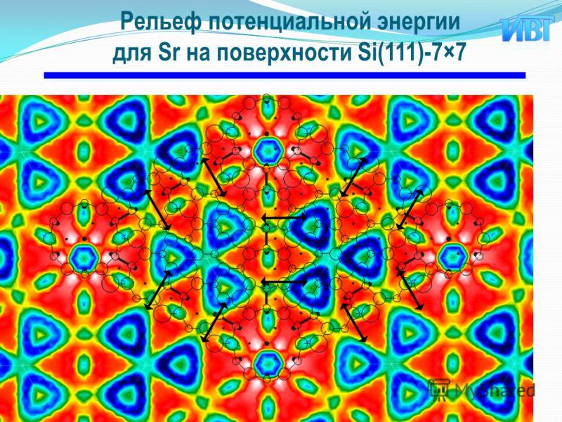 Рельеф потенциальной энергии для Sr на поверхности Si(111)-7×7