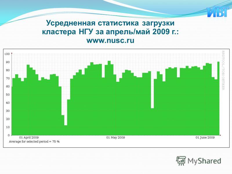 Усредненная статистика загрузки кластера НГУ за апрель/май 2009 г.: www.nusc.ru