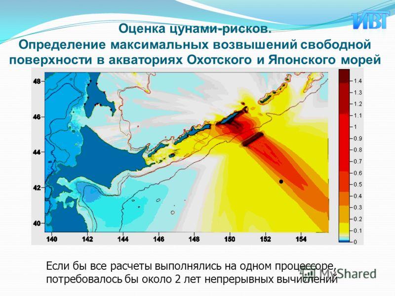 Оценка цунами-рисков. Определение максимальных возвышений свободной поверхности в акваториях Охотского и Японского морей Если бы все расчеты выполнялись на одном процессоре, потребовалось бы около 2 лет непрерывных вычислений