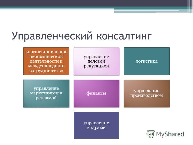 Управленческий консалтинг консалтинг внешне экономической деятельности и международного сотрудничества управление деловой репутацией логистика управление маркетингом и рекламой финансы управление производством управление кадрами