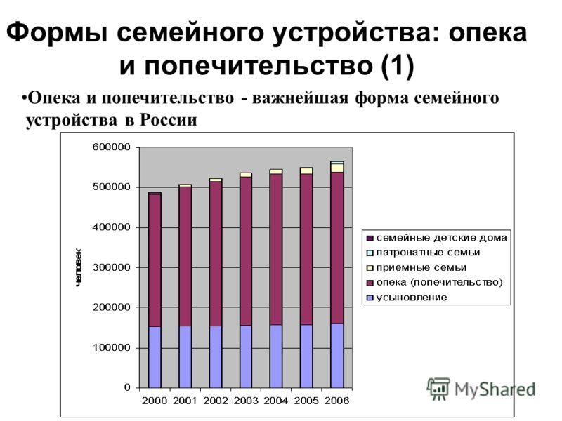 Формы семейного устройства: опека и попечительство (1) Опека и попечительство - важнейшая форма семейного устройства в России