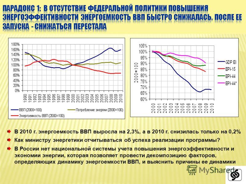 В 2010 г. энергоемкость ВВП выросла на 2,3%, а в 2010 г. снизилась только на 0,2% Как министру энергетики отчитываться об успеха реализации программы? В России нет национальной системы учета повышения энергоэффективности и экономии энергии, которая п