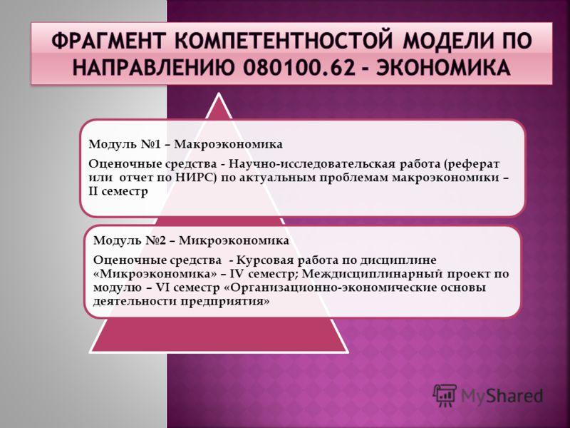 Модуль 1 – Макроэкономика Оценочные средства - Научно-исследовательская работа (реферат или отчет по НИРС) по актуальным проблемам макроэкономики – II семестр Модуль 2 – Микроэкономика Оценочные средства - Курсовая работа по дисциплине «Микроэкономик