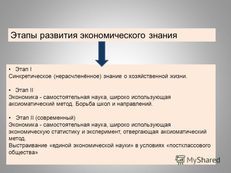 Этап I Синкретическое (нерасчленённое) знание о хозяйственной жизни. Этап II Экономика - самостоятельная наука, широко использующая аксиоматический метод. Борьба школ и направлений. Этап II (современный) Экономика - самостоятельная наука, широко испо