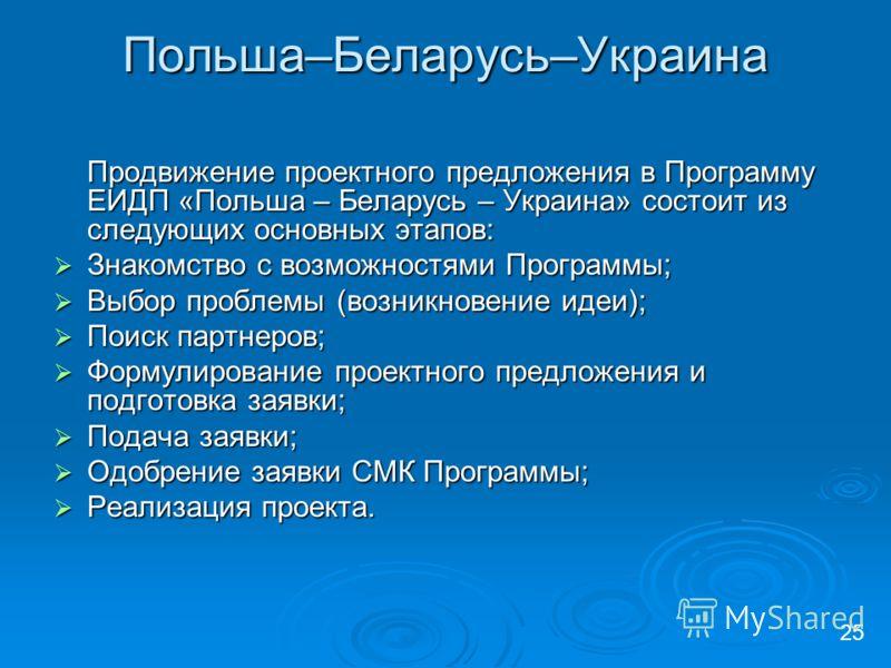 Польша–Беларусь–Украина Продвижение проектного предложения в Программу ЕИДП «Польша – Беларусь – Украина» состоит из следующих основных этапов: Знакомство с возможностями Программы; Знакомство с возможностями Программы; Выбор проблемы (возникновение